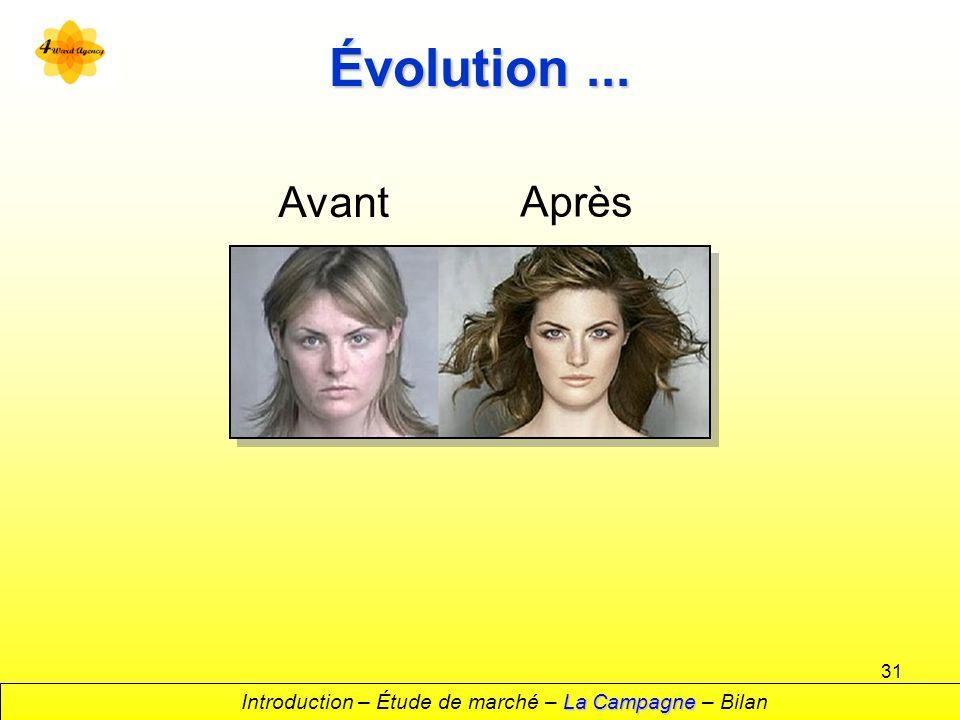 31 Évolution... La Campagne Introduction – Étude de marché – La Campagne – Bilan Avant Après