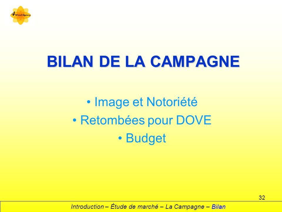 32 BILAN DE LA CAMPAGNE Image et Notoriété Retombées pour DOVE Budget Bilan Introduction – Étude de marché – La Campagne – Bilan