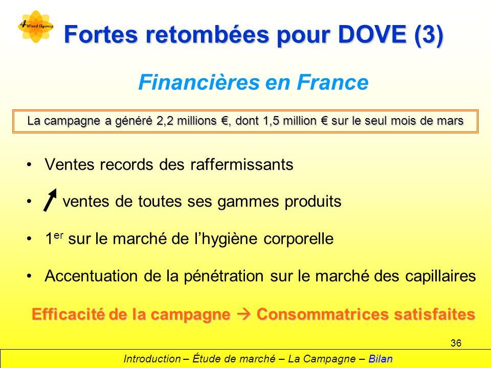 36 Fortes retombées pour DOVE (3) Financières en France Ventes records des raffermissants ventes de toutes ses gammes produits 1 er sur le marché de l