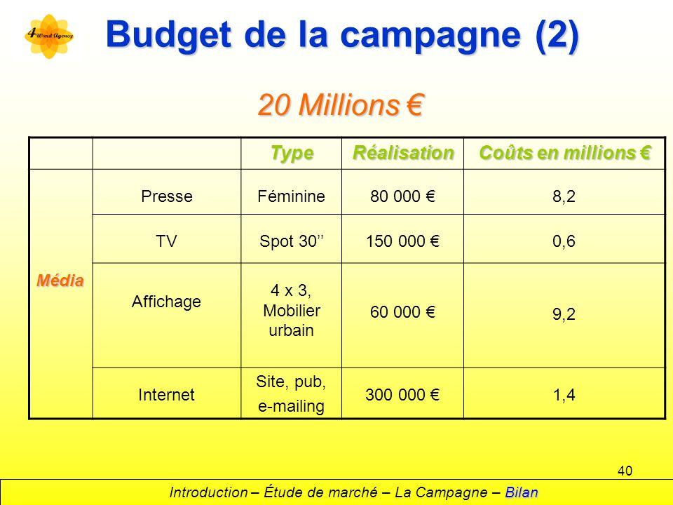 40 Budget de la campagne (2) TypeRéalisation Coûts en millions Coûts en millions Média PresseFéminine80 000 8,2 TVSpot 30150 000 0,6 Affichage 4 x 3,