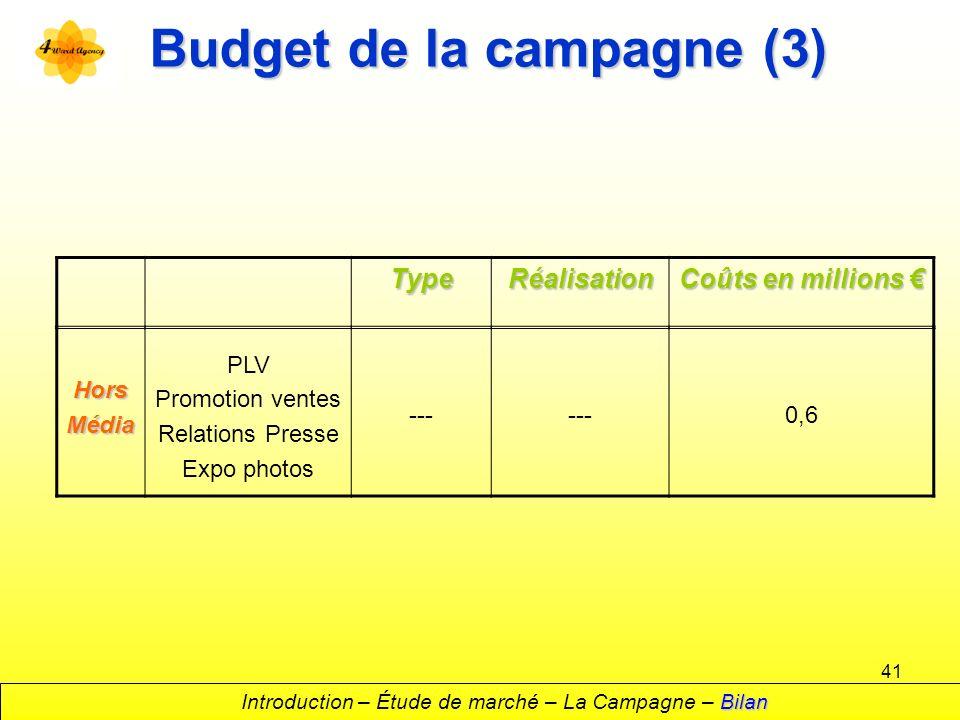 41 HorsMédia PLV Promotion ventes Relations Presse Expo photos --- 0,6 TypeRéalisation Coûts en millions Coûts en millions Budget de la campagne (3) Bilan Introduction – Étude de marché – La Campagne – Bilan