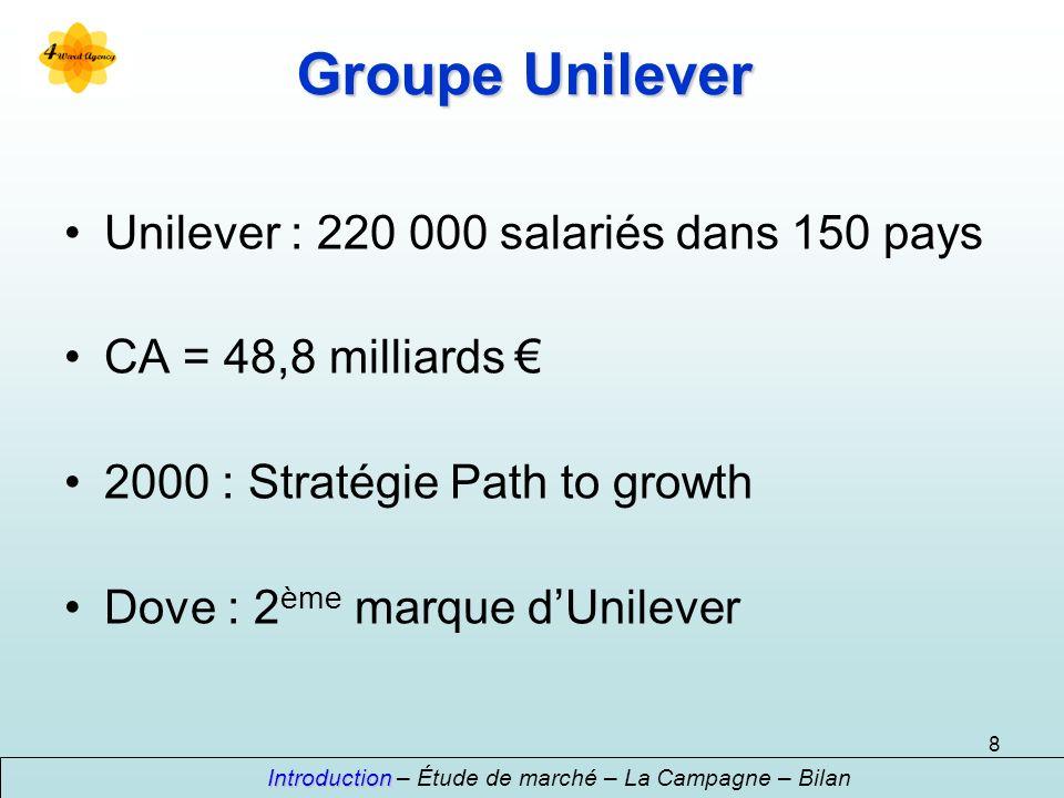 8 Groupe Unilever Unilever : 220 000 salariés dans 150 pays CA = 48,8 milliards 2000 : Stratégie Path to growth Dove : 2 ème marque dUnilever Introduction Introduction – Étude de marché – La Campagne – Bilan