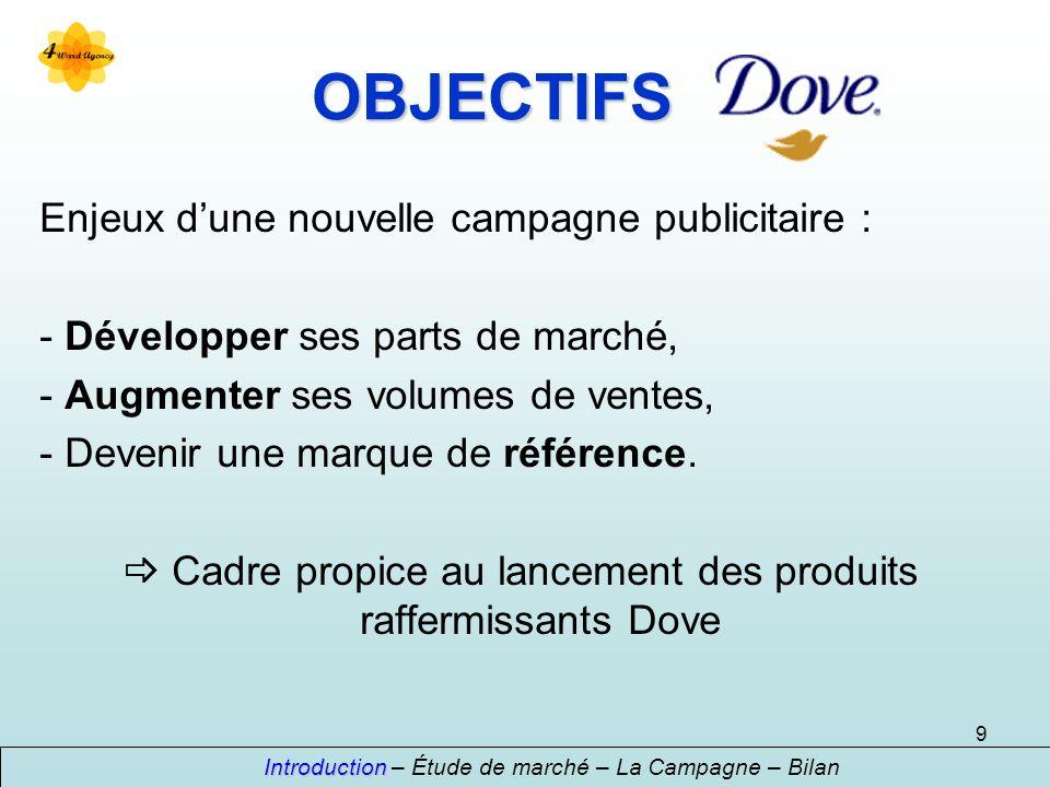 9 OBJECTIFS Enjeux dune nouvelle campagne publicitaire : - Développer ses parts de marché, - Augmenter ses volumes de ventes, - Devenir une marque de
