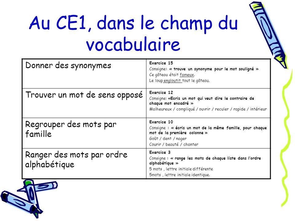 Au CE1, dans le champ du vocabulaire Donner des synonymes Exercice 15 Consigne: « trouve un synonyme pour le mot souligné » Ce gâteau était fameux.