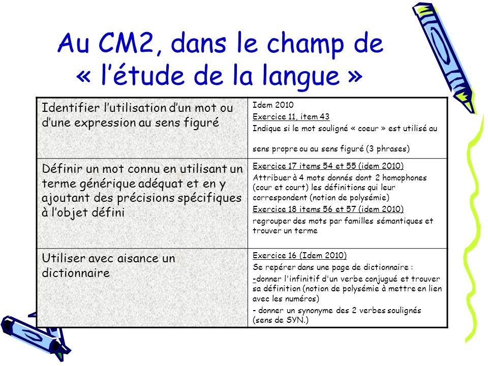 Au CM2, dans le champ de « létude de la langue » Identifier lutilisation dun mot ou dune expression au sens figuré Idem 2010 Exercice 11, item 43 Indique si le mot souligné « coeur » est utilisé au sens propre ou au sens figuré (3 phrases) Définir un mot connu en utilisant un terme générique adéquat et en y ajoutant des précisions spécifiques à lobjet défini Exercice 17 items 54 et 55 (idem 2010) Attribuer à 4 mots donnés dont 2 homophones (cour et court) les définitions qui leur correspondent (notion de polysémie) Exercice 18 items 56 et 57 (idem 2010) regrouper des mots par familles sémantiques et trouver un terme Utiliser avec aisance un dictionnaire Exercice 16 (Idem 2010) Se repérer dans une page de dictionnaire : -donner l infinitif d un verbe conjugué et trouver sa définition (notion de polysémie à mettre en lien avec les numéros) - donner un synonyme des 2 verbes soulignés (sens de SYN.)
