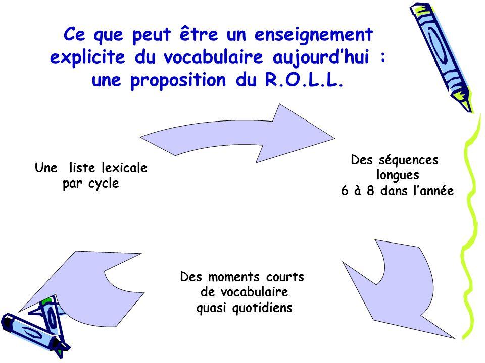 Ce que peut être un enseignement explicite du vocabulaire aujourdhui : une proposition du R.O.L.L.