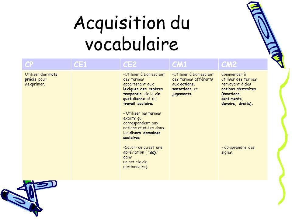 Acquisition du vocabulaire CPCE1CE2CM1CM2 Utiliser des mots précis pour sexprimer.