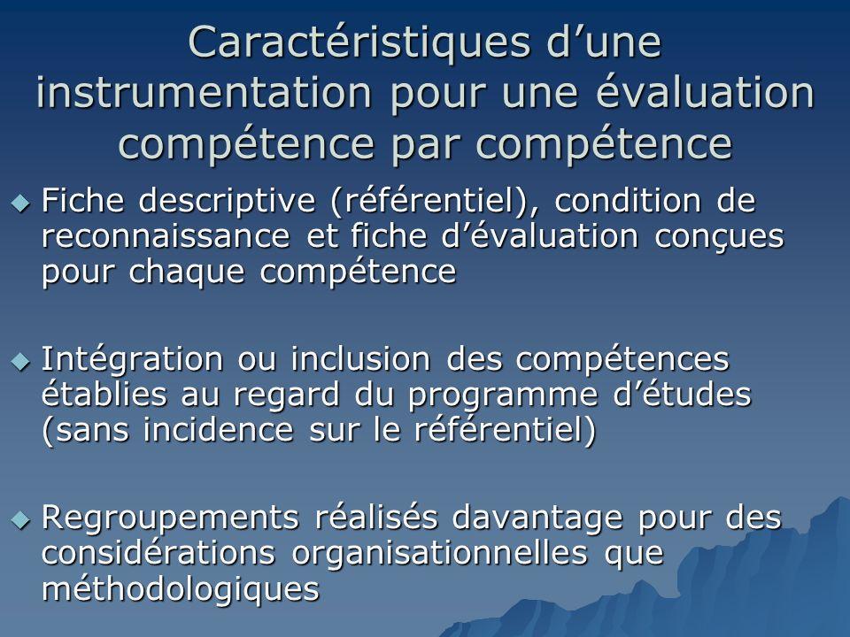 Caractéristiques dune instrumentation pour une évaluation compétence par compétence Fiche descriptive (référentiel), condition de reconnaissance et fi