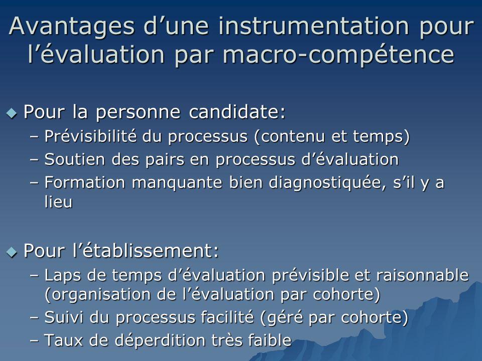 Avantages dune instrumentation pour lévaluation par macro-compétence Pour la personne candidate: Pour la personne candidate: –Prévisibilité du process