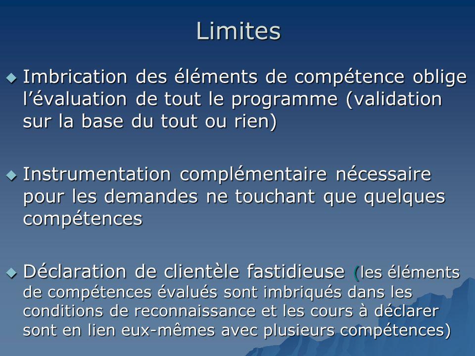 Limites Imbrication des éléments de compétence oblige lévaluation de tout le programme (validation sur la base du tout ou rien) Imbrication des élémen