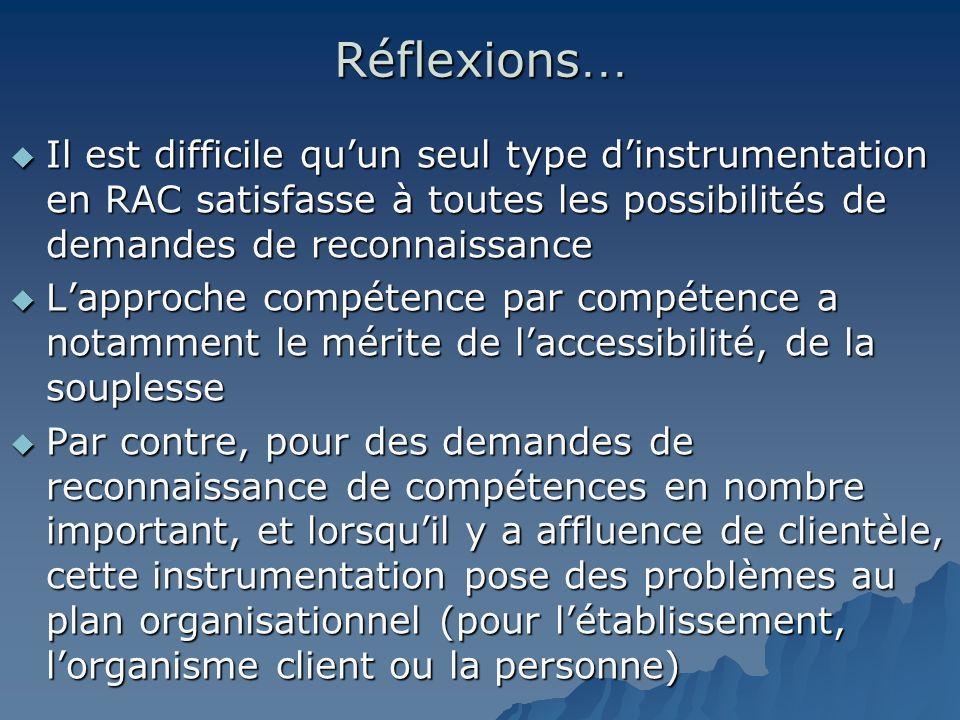Réflexions … Il est difficile quun seul type dinstrumentation en RAC satisfasse à toutes les possibilités de demandes de reconnaissance Il est diffici