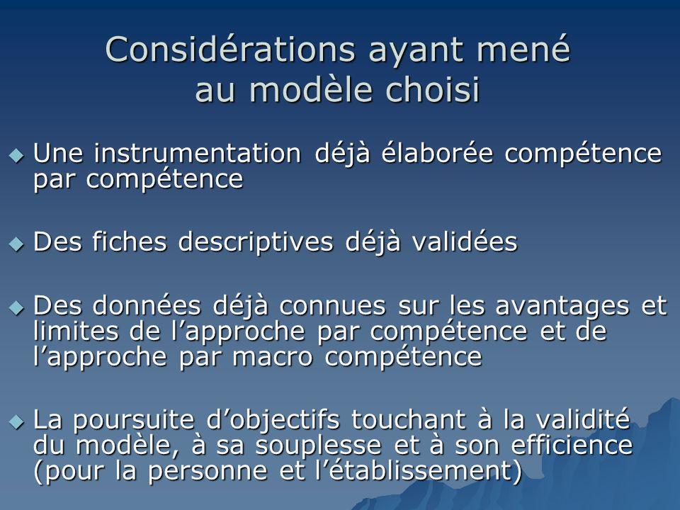 Considérations ayant mené au modèle choisi Une instrumentation déjà élaborée compétence par compétence Une instrumentation déjà élaborée compétence pa