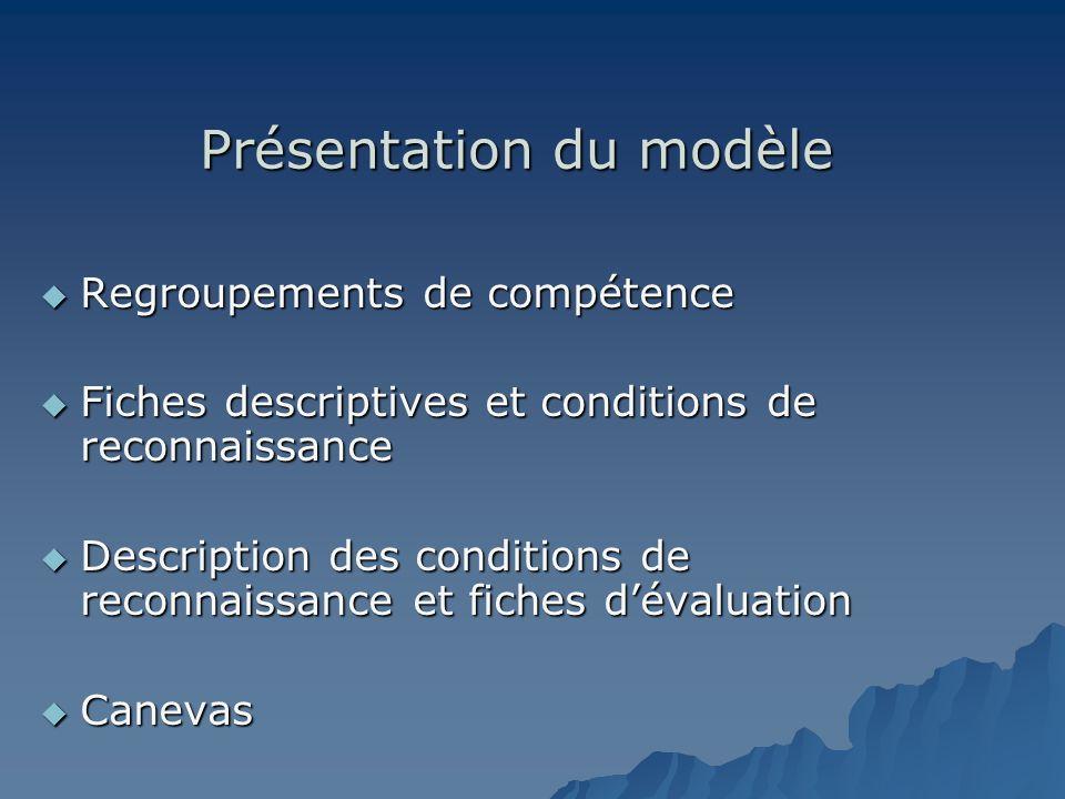 Présentation du modèle Regroupements de compétence Regroupements de compétence Fiches descriptives et conditions de reconnaissance Fiches descriptives
