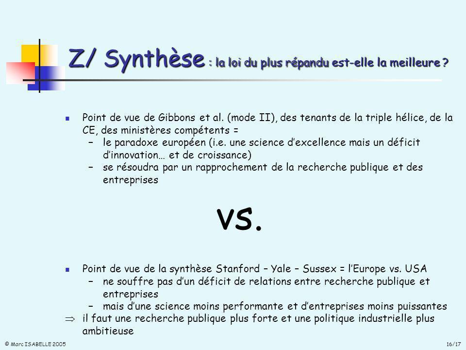 16/17 © Marc ISABELLE 2005 Z/ Synthèse : la loi du plus répandu Point de vue de Gibbons et al.