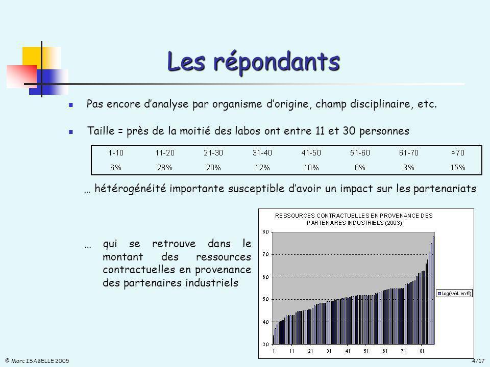 4/17 © Marc ISABELLE 2005 Les répondants Pas encore danalyse par organisme dorigine, champ disciplinaire, etc.