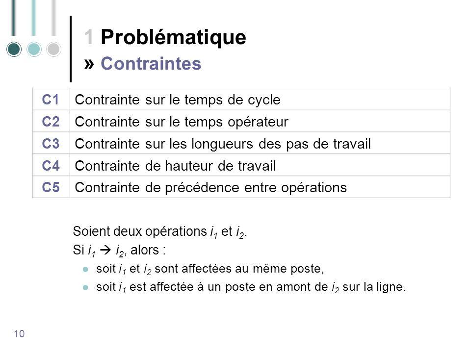 1 Problématique » Contraintes 10 C1Contrainte sur le temps de cycle C2Contrainte sur le temps opérateur C3Contrainte sur les longueurs des pas de travail C4Contrainte de hauteur de travail C5Contrainte de précédence entre opérations Soient deux opérations i 1 et i 2.