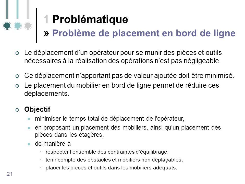1 Problématique » Problème de placement en bord de ligne Le déplacement dun opérateur pour se munir des pièces et outils nécessaires à la réalisation des opérations nest pas négligeable.