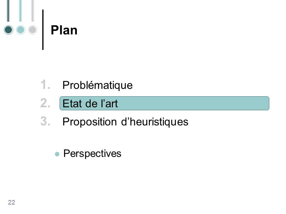 Plan 1. Problématique 2. Etat de lart 3. Proposition dheuristiques Perspectives 22