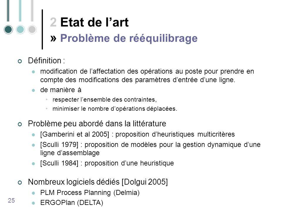 2 Etat de lart » Problème de rééquilibrage Définition : modification de laffectation des opérations au poste pour prendre en compte des modifications des paramètres dentrée dune ligne.
