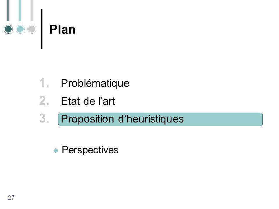 Plan 1. Problématique 2. Etat de lart 3. Proposition dheuristiques Perspectives 27