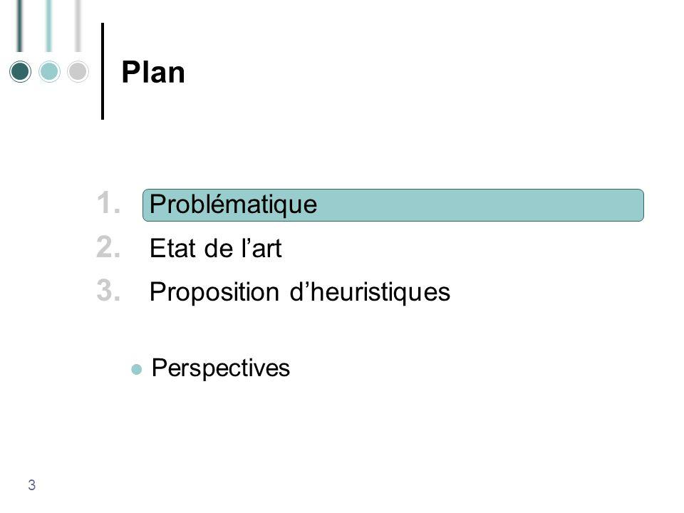 Plan 1. Problématique 2. Etat de lart 3. Proposition dheuristiques Perspectives 3