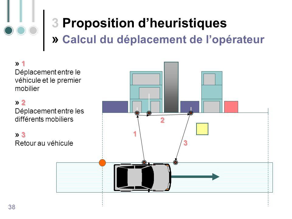 3 Proposition dheuristiques » Calcul du déplacement de lopérateur 38 1 2 3 1 » 1 Déplacement entre le véhicule et le premier mobilier 2 » 2 Déplacement entre les différents mobiliers 3 » 3 Retour au véhicule