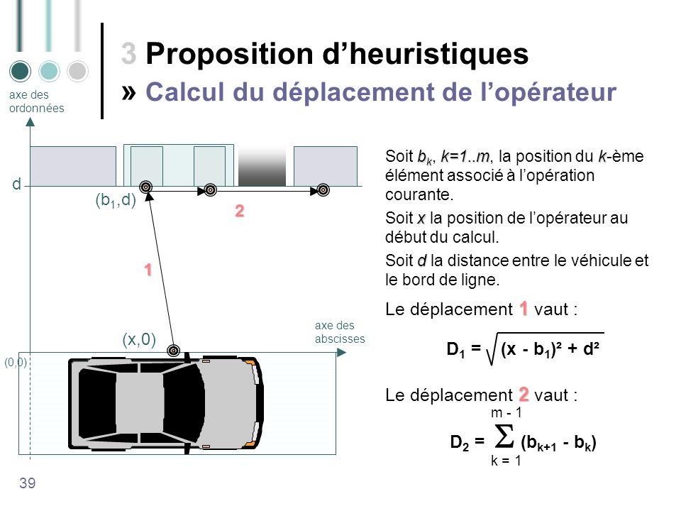 3 Proposition dheuristiques » Calcul du déplacement de lopérateur 39 1 b k k=1..mk Soit b k, k=1..m, la position du k-ème élément associé à lopération courante.