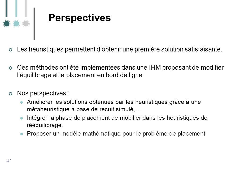 Perspectives 41 Les heuristiques permettent dobtenir une première solution satisfaisante.