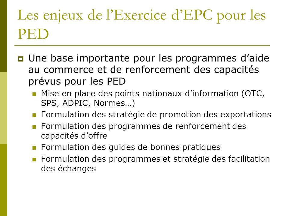 Les enjeux de lExercice dEPC pour les PED Une base importante pour les programmes daide au commerce et de renforcement des capacités prévus pour les P