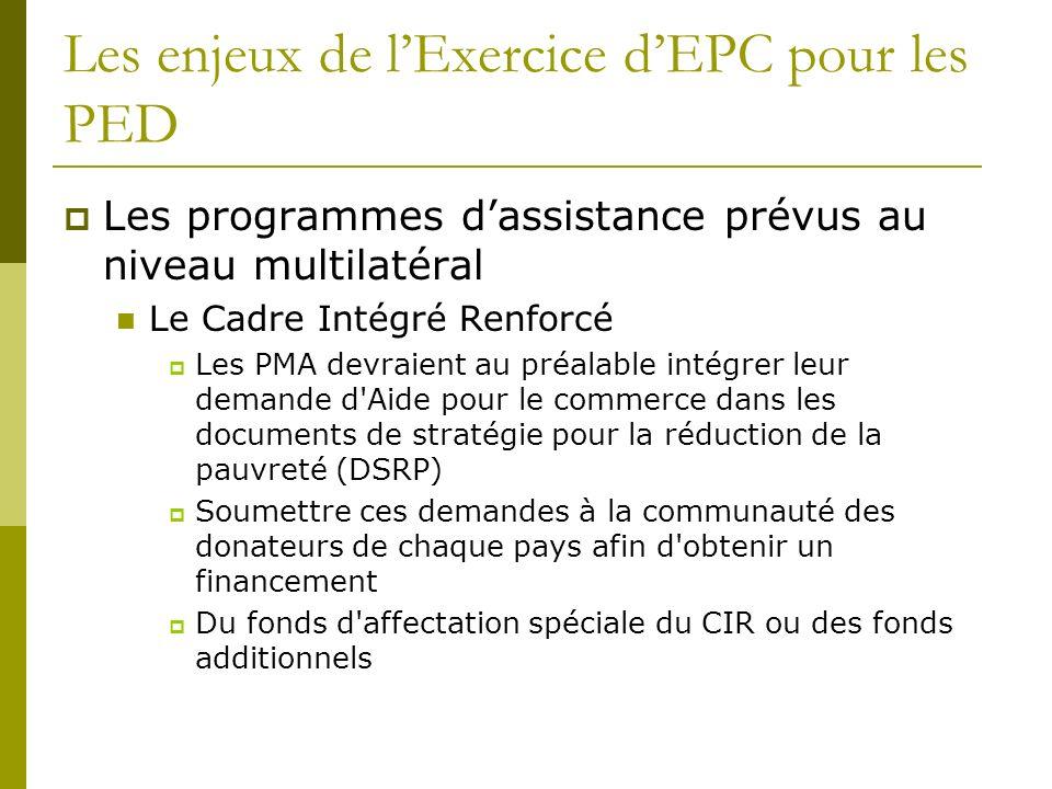 Les enjeux de lExercice dEPC pour les PED Les programmes dassistance prévus au niveau multilatéral Le Cadre Intégré Renforcé Les PMA devraient au préa