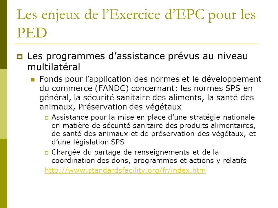Les enjeux de lExercice dEPC pour les PED Les programmes dassistance prévus au niveau multilatéral Fonds pour lapplication des normes et le développem