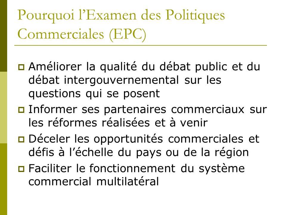 Pourquoi lExamen des Politiques Commerciales (EPC) Améliorer la qualité du débat public et du débat intergouvernemental sur les questions qui se posen
