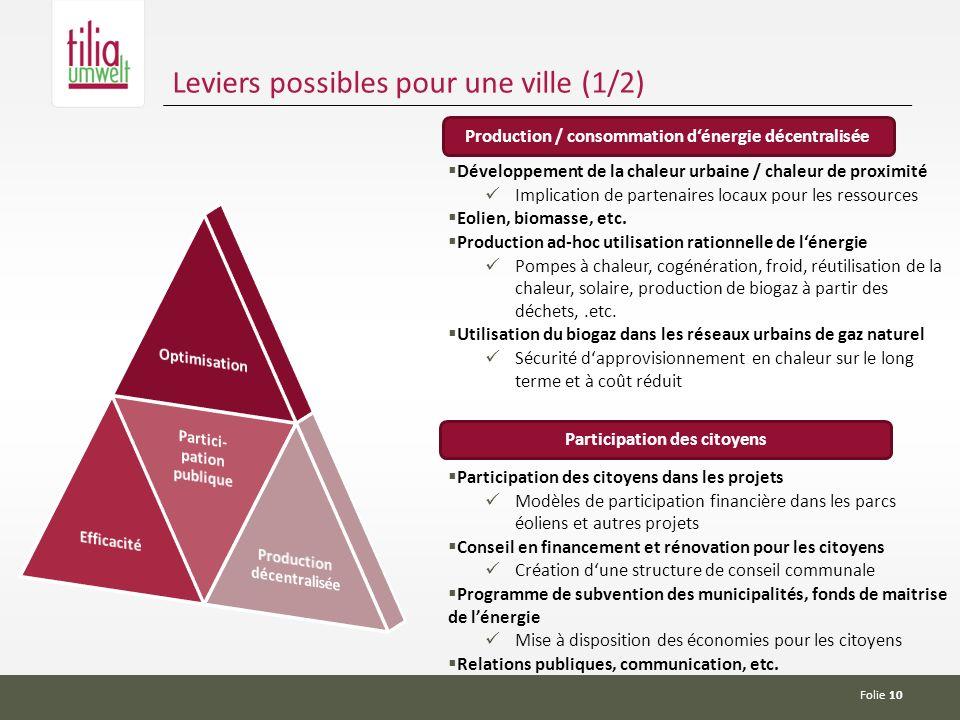 Folie 10 Leviers possibles pour une ville (1/2) Développement de la chaleur urbaine / chaleur de proximité Implication de partenaires locaux pour les ressources Eolien, biomasse, etc.