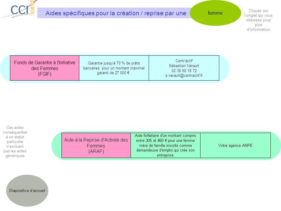 Diapositive daccueil Aides spécifiques pour la création / reprise par une femme Cliquez sur longlet qui vous intéresse pour plus dinformation Ces aide