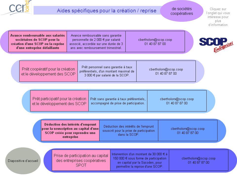 Aides spécifiques pour la création / reprise de sociétés coopératives Cliquez sur longlet qui vous intéresse pour plus dinformation Diapositive daccue