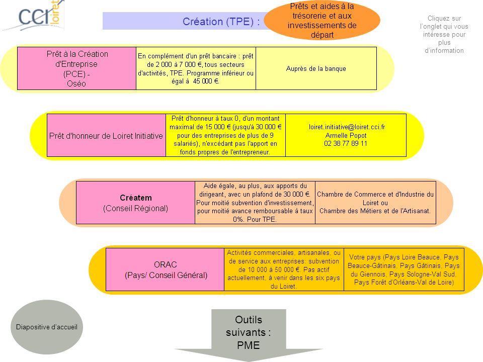 Diapositive daccueil Aides spécifiques pour la création / reprise par une femme Cliquez sur longlet qui vous intéresse pour plus dinformation Ces aides conséquentes à un statut particulier nexcluent pas les aides génériques