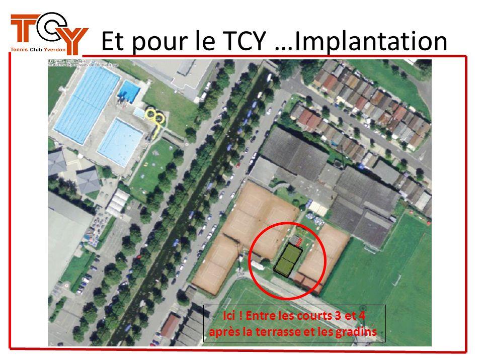Et pour le TCY …Implantation Ici ! Entre les courts 3 et 4 après la terrasse et les gradins