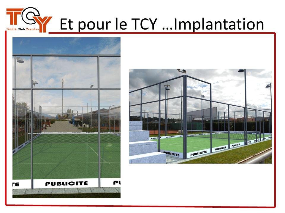 Et pour le TCY …Implantation