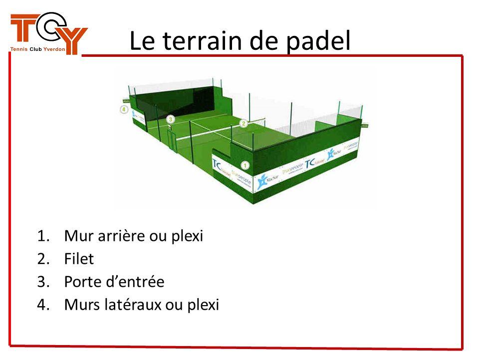 1.Mur arrière ou plexi 2.Filet 3.Porte dentrée 4.Murs latéraux ou plexi