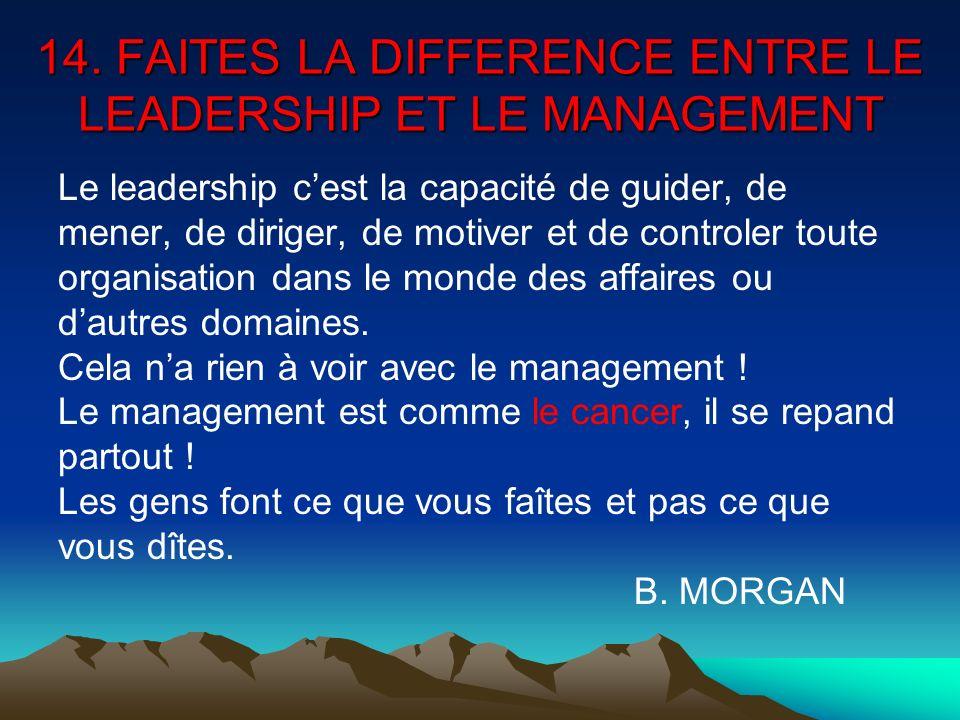 14. FAITES LA DIFFERENCE ENTRE LE LEADERSHIP ET LE MANAGEMENT Le leadership cest la capacité de guider, de mener, de diriger, de motiver et de control