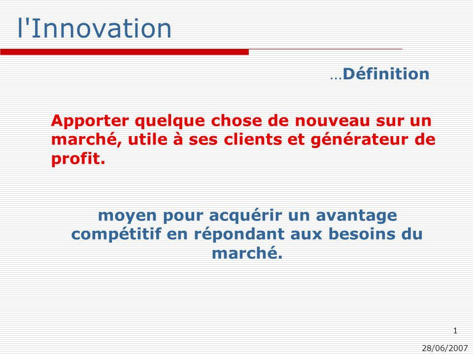 28/06/2007 1 l Innovation Apporter quelque chose de nouveau sur un marché, utile à ses clients et générateur de profit.
