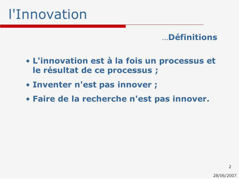 28/06/2007 2 l Innovation L innovation est à la fois un processus et le résultat de ce processus ; Inventer n est pas innover ; Faire de la recherche n est pas innover.