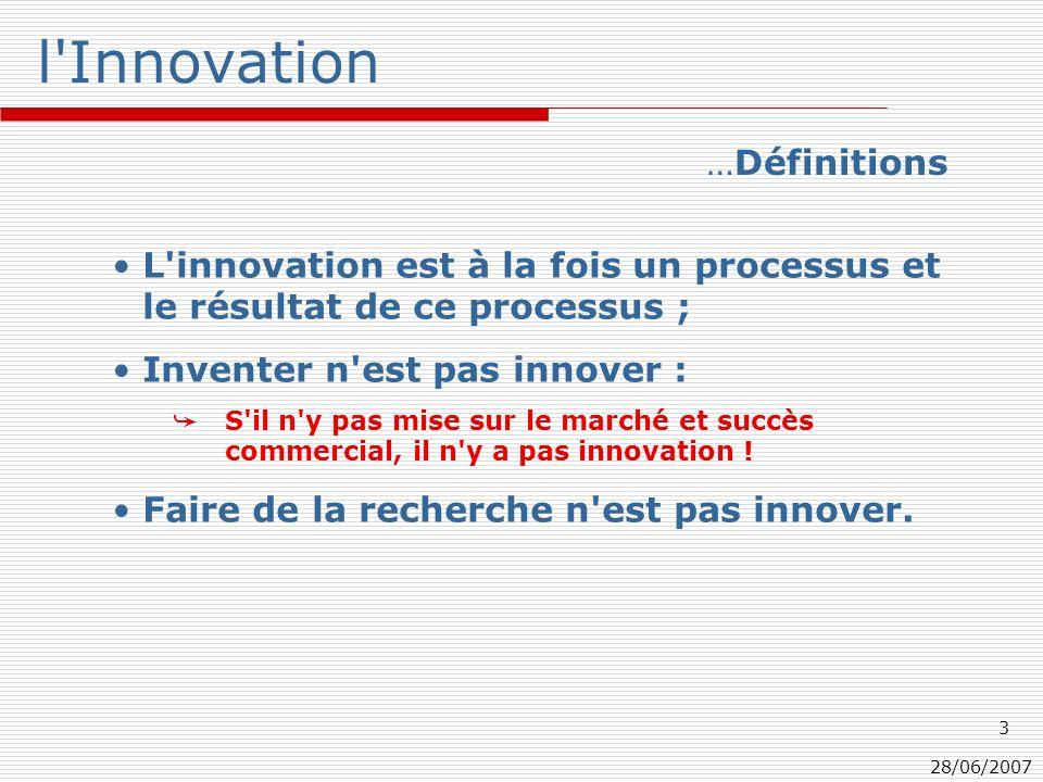 28/06/2007 3 l Innovation L innovation est à la fois un processus et le résultat de ce processus ; Inventer n est pas innover : S il n y pas mise sur le marché et succès commercial, il n y a pas innovation .