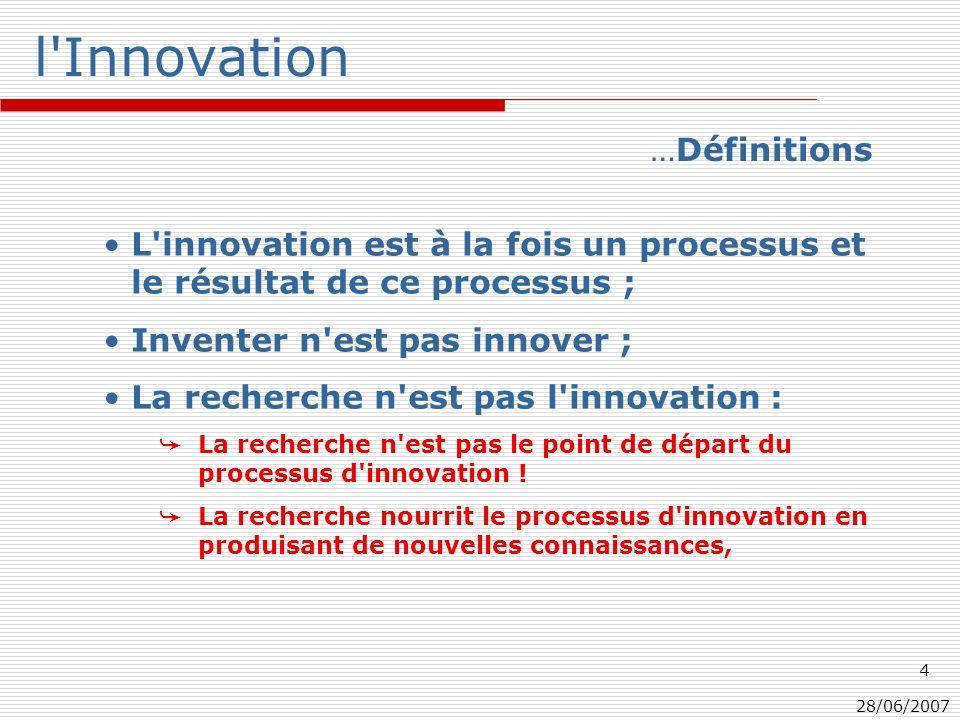 28/06/2007 4 l Innovation L innovation est à la fois un processus et le résultat de ce processus ; Inventer n est pas innover ; La recherche n est pas l innovation : La recherche n est pas le point de départ du processus d innovation .