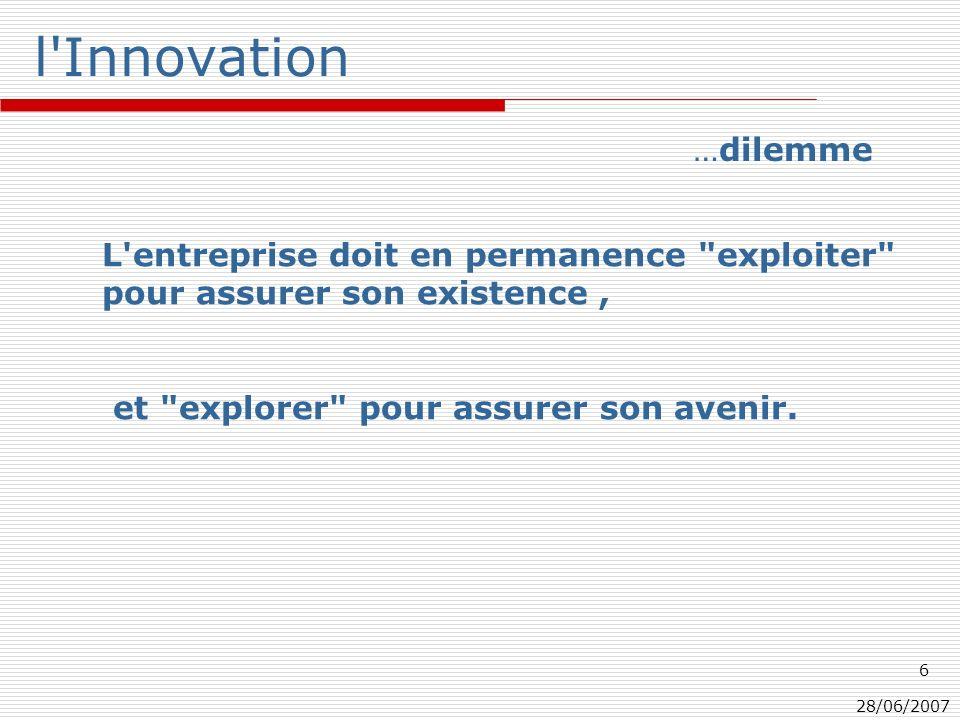 28/06/2007 6 l Innovation L entreprise doit en permanence exploiter pour assurer son existence, et explorer pour assurer son avenir.