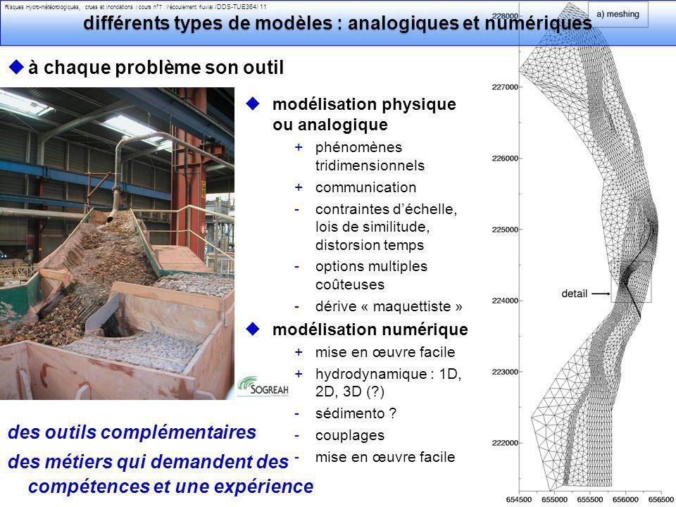 Philippe Belleudy - 03-2011 Risques Hydro-météorologiques, crues et inondations / cours n°7 : lécoulement fluvial /DDS-TUE364/ 11 des outils complémen