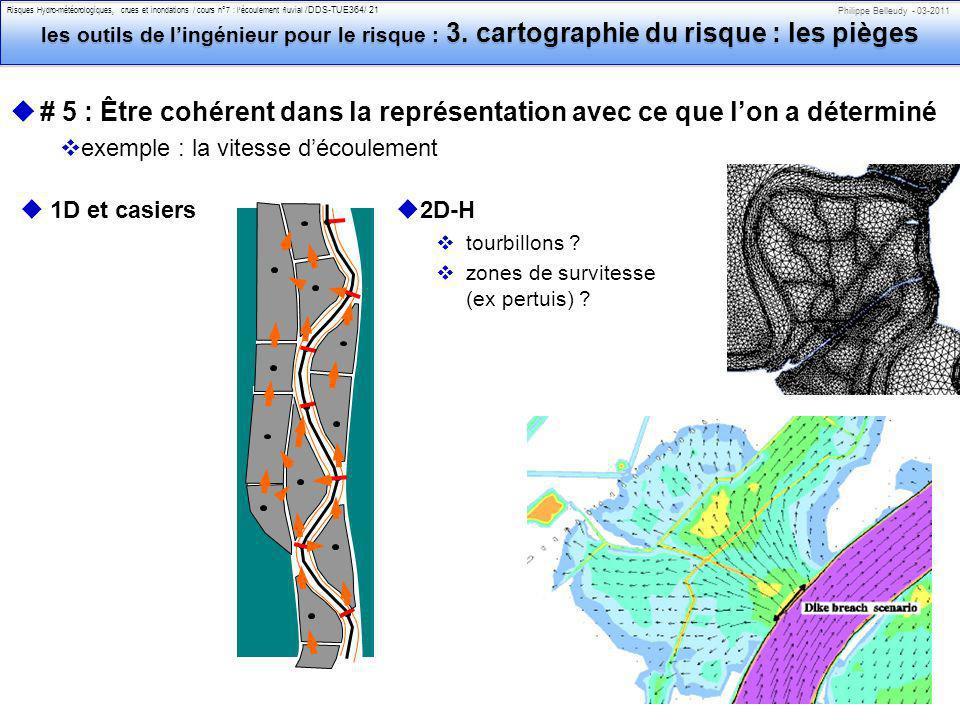 Philippe Belleudy - 03-2011 Risques Hydro-météorologiques, crues et inondations / cours n°7 : lécoulement fluvial /DDS-TUE364/ 21 les outils de lingénieur pour le risque : 3.
