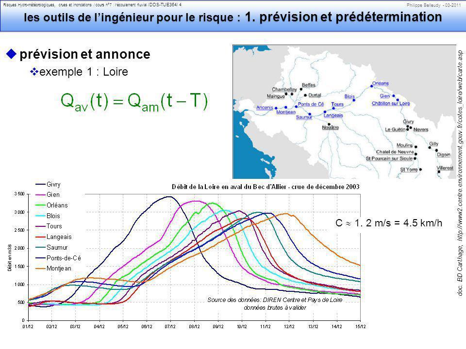 Philippe Belleudy - 03-2011 Risques Hydro-météorologiques, crues et inondations / cours n°7 : lécoulement fluvial /DDS-TUE364/ 4 les outils de lingénieur pour le risque : 1.