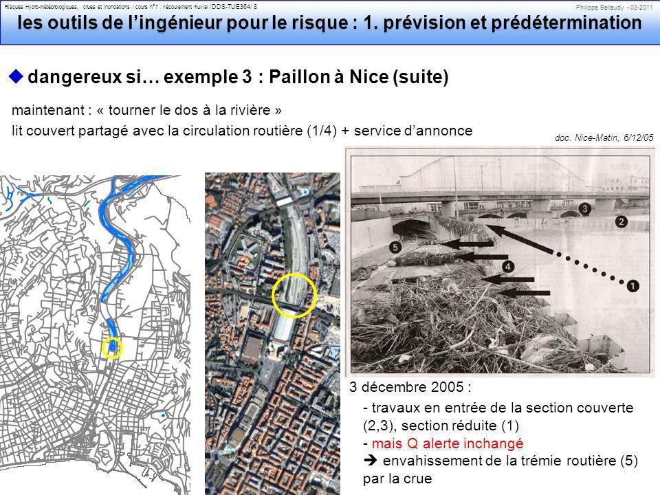 Philippe Belleudy - 03-2011 Risques Hydro-météorologiques, crues et inondations / cours n°7 : lécoulement fluvial /DDS-TUE364/ 8 les outils de lingénieur pour le risque : 1.