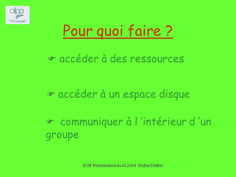 EOF Présentation avril 2004 Didier Defert Pour quoi faire .